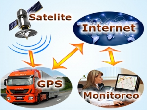 sistema-rastreo-satelital-vehicular-gps